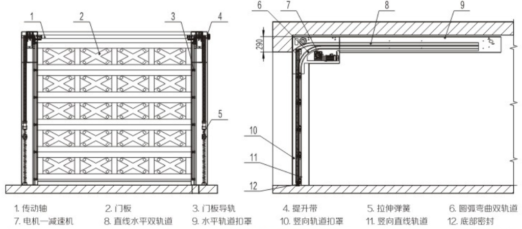 车库门结构